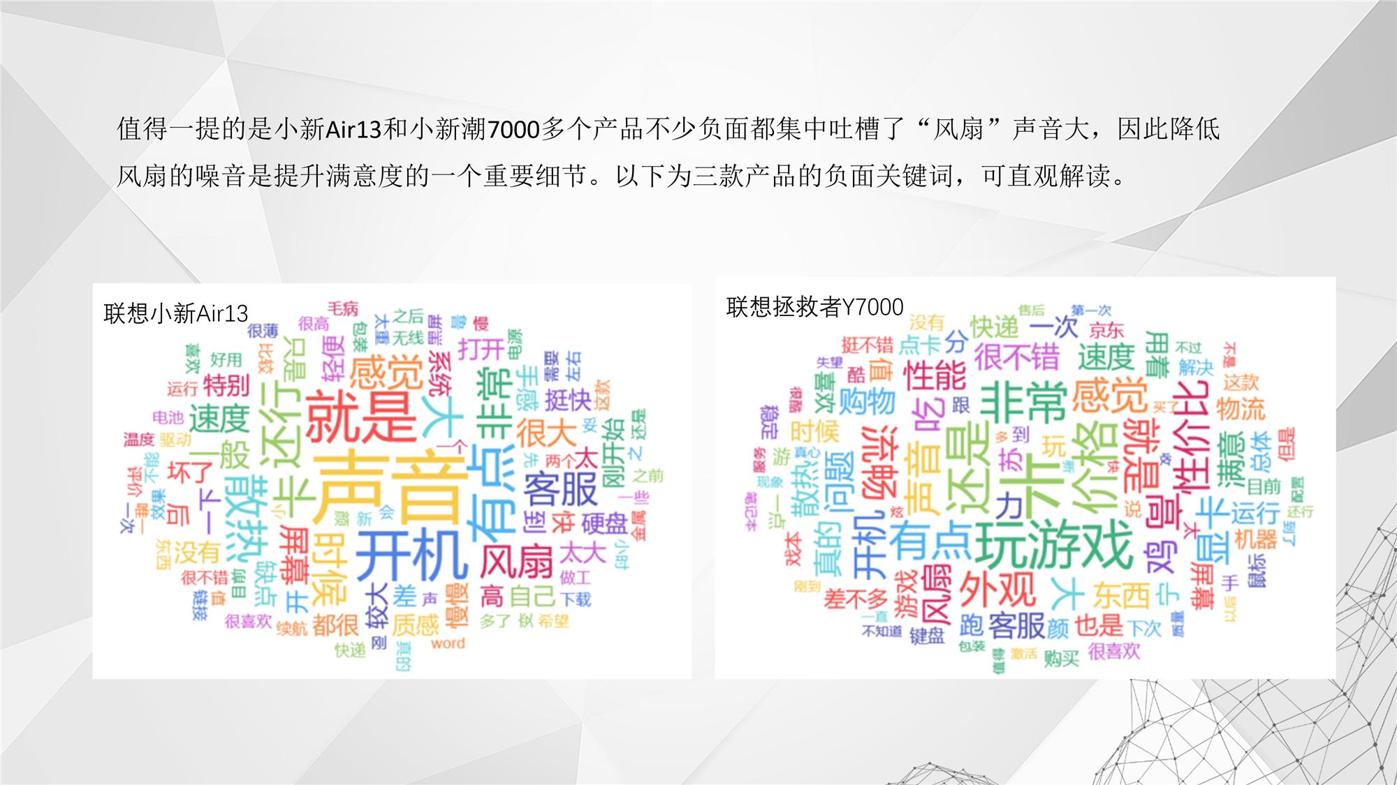 联想笔记本本竞品分析(郭强)_32.png